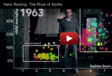 (VIDEO)Hans Rosling: Data Visualization helps save children&#8217;s lives&rsquo;s image